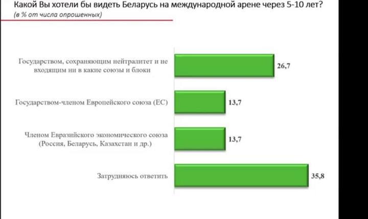 Фото: Скриншот презентации НАН