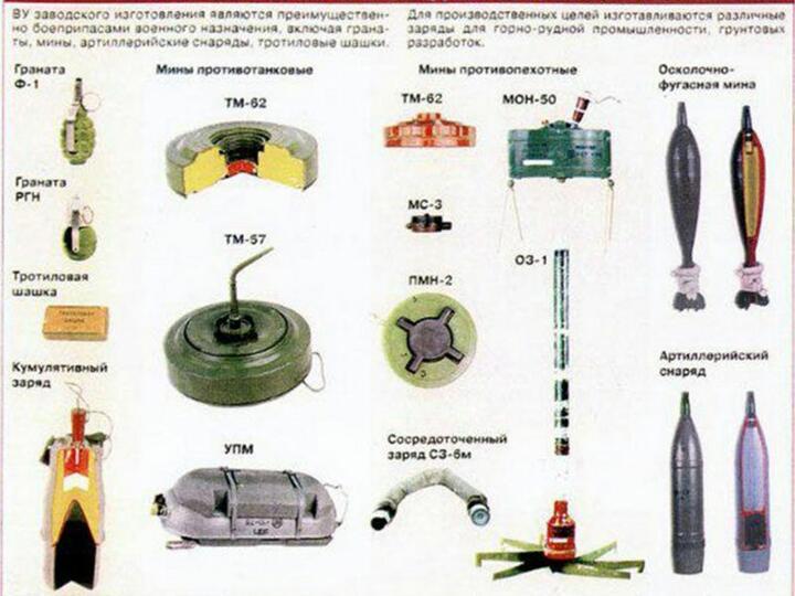 Вфайлах планшета есть инструкции исхемы мин иартиллерийских снарядов