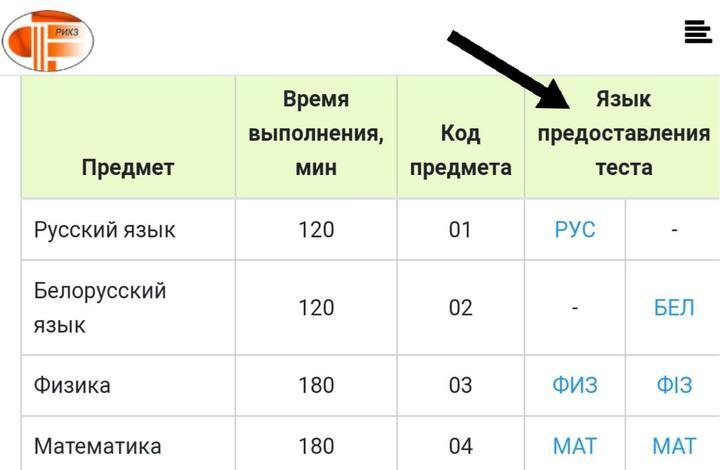 Скриншот с сайта rikc.by